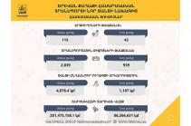 Представлен проект новой сети общественного транспорта Еревана
