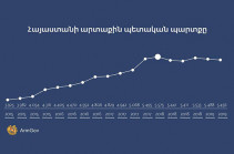 Armenia's foreign state debt reduces