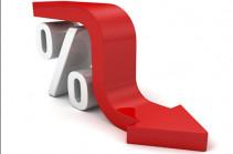 Հայաստանյան ընկերությունների 17%-ի մոտ գրանցվել է սպառման 90-100% անկում