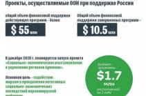 При финансировании России планируется запуск проекта ПРООН «Социально-экономическое восстановление и укрепление регионов Армении»