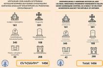 Аппарат защитника прав человека НКР опубликовал доклад об угрозах армянскому культурному наследию