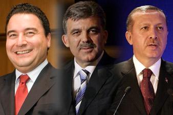 Armenian-Turkish relations. A schedule