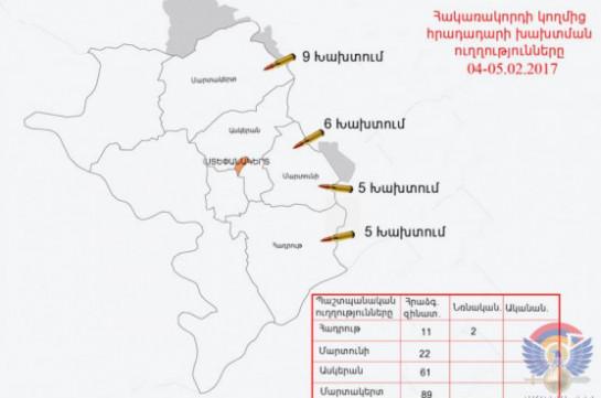 ВСАрмения нарушил режим предотвращения огня 11 раз