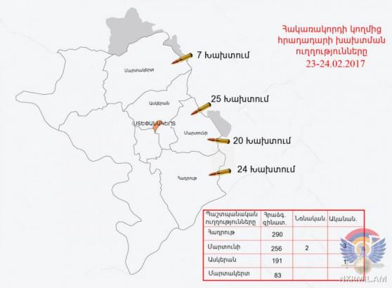 Թշնամին հայ դիրքապահների ուղղությամբ արձակել է շուրջ 830 կրակոց