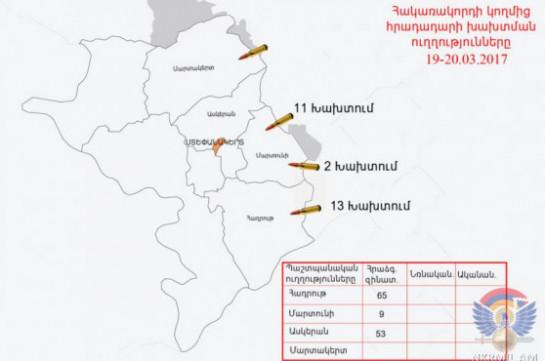 Արցախա-ադրբեջանական հակամարտ զորքերի շփման գծում իրադրությունը հանգիստ է եղել