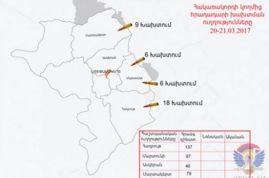 Ввосточном направлении линии сопротивления Азербайджан применил станковый противотанковый гранатомет
