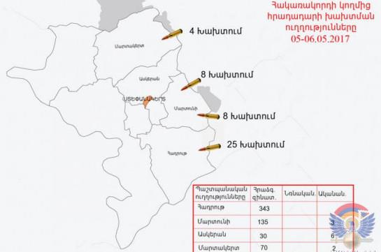 Вооруженные силы Азербайджана около 45 раз нарушали режим перемирия