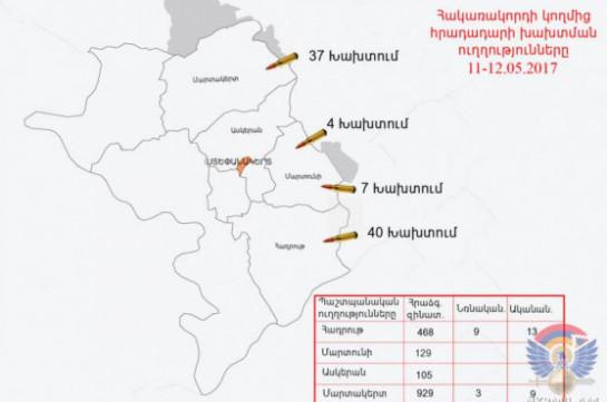 Минобороны НКР: Азербайджан нарушил режим перемирия около 45 раз
