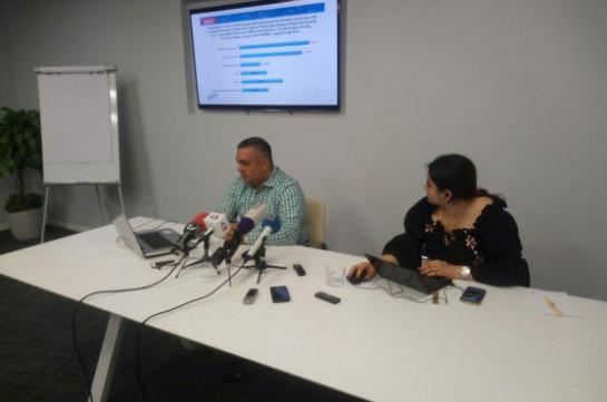 Опрос: 27,3% желают, чтобы премьером стал Карапетян, 24,8% - Саргсян