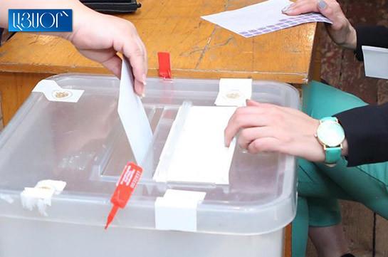 Ըստ նախնական տվյալների՝ ավագանու ընտրություններին մասնակցել է ընտրելու իրավունք ունեցող քաղաքացիների 43.65 տոկոսը