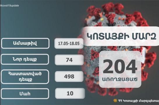 Seventy-four new confirmed coronavirus cases recorded in Armenia's Kotayk in past two days